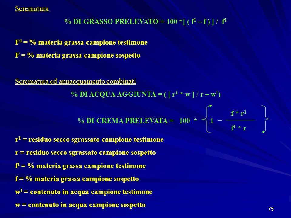 % DI GRASSO PRELEVATO = 100 *[ ( f1 – f ) ] / f1